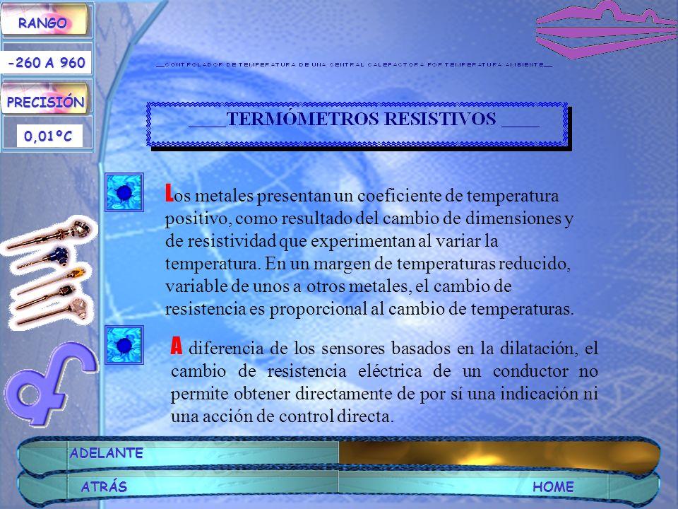 RANGO PRECISIÓN. -260 A 960. 0,01ºC.