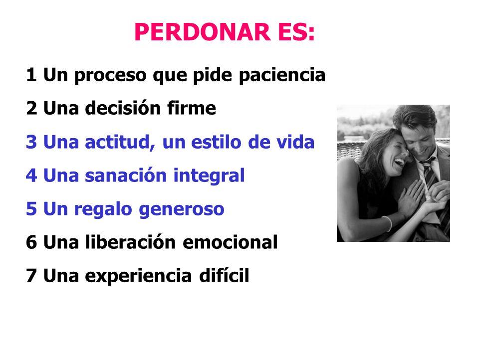 PERDONAR ES: 1 Un proceso que pide paciencia 2 Una decisión firme