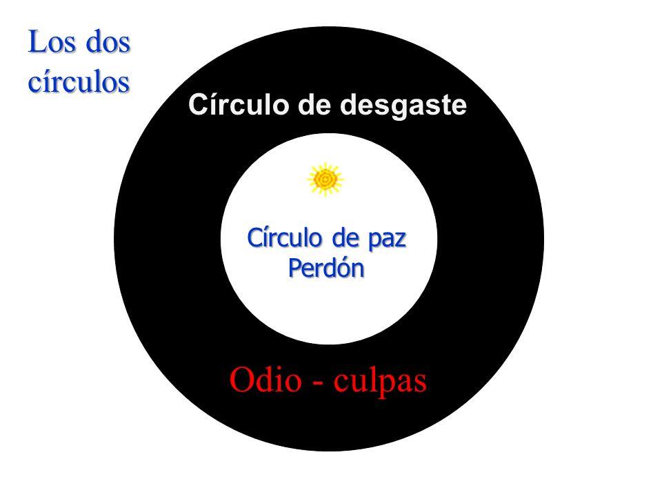 Odio - culpas Los dos círculos Círculo de desgaste Círculo de paz