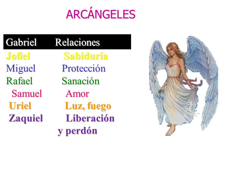 ARCÁNGELES Gabriel Relaciones Jofiel Sabiduría Miguel Protección