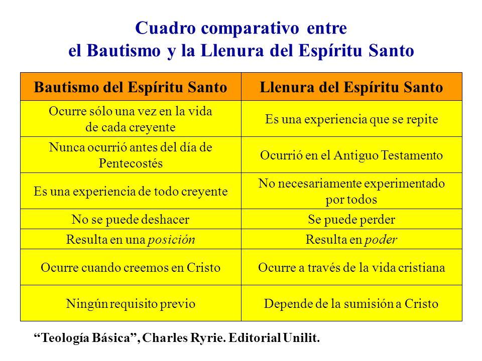 Cuadro comparativo entre el Bautismo y la Llenura del Espíritu Santo