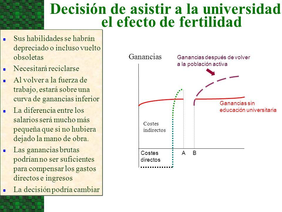 Decisión de asistir a la universidad y el efecto de fertilidad