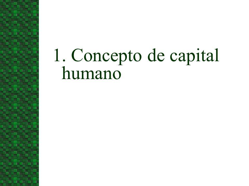 1. Concepto de capital humano