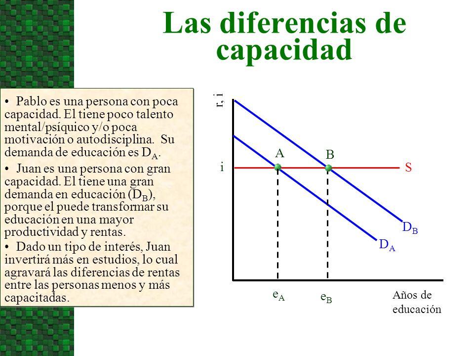Las diferencias de capacidad