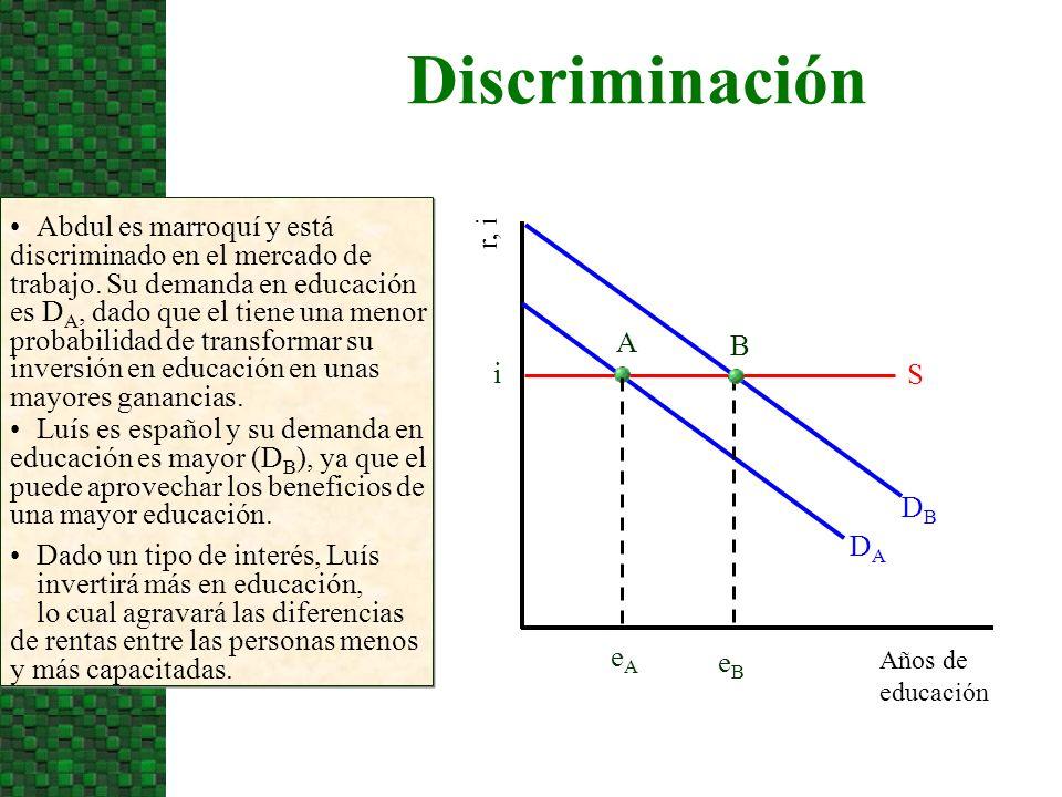 10/07/09 Discriminación.