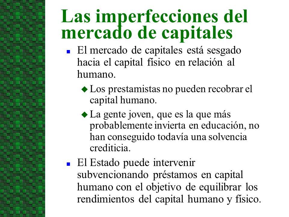 Las imperfecciones del mercado de capitales