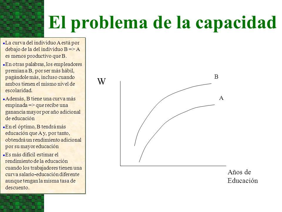 El problema de la capacidad