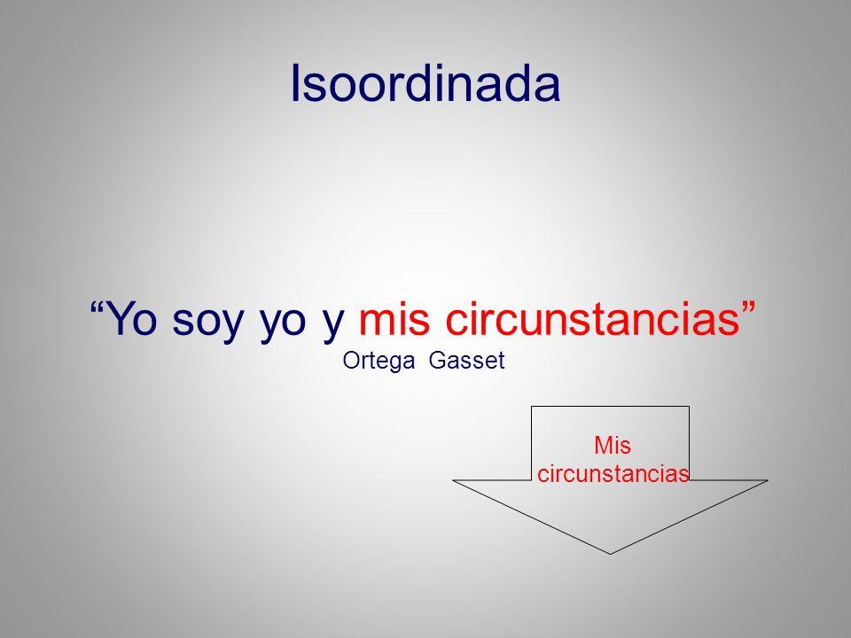 Yo soy yo y mis circunstancias
