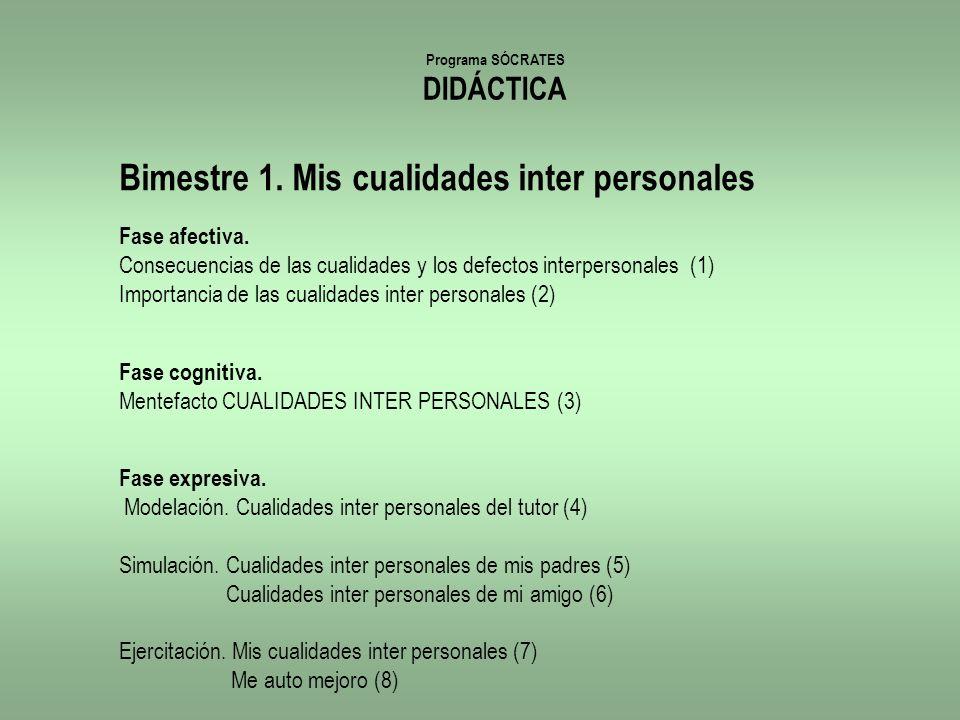 Bimestre 1. Mis cualidades inter personales