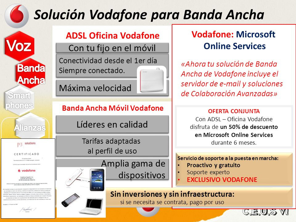 Banda Ancha Móvil Vodafone en Microsoft Online Services