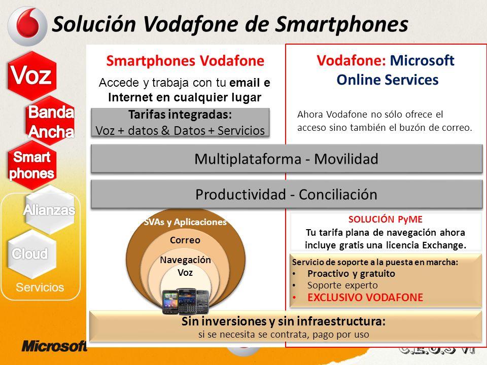 Solución Vodafone de Smartphones