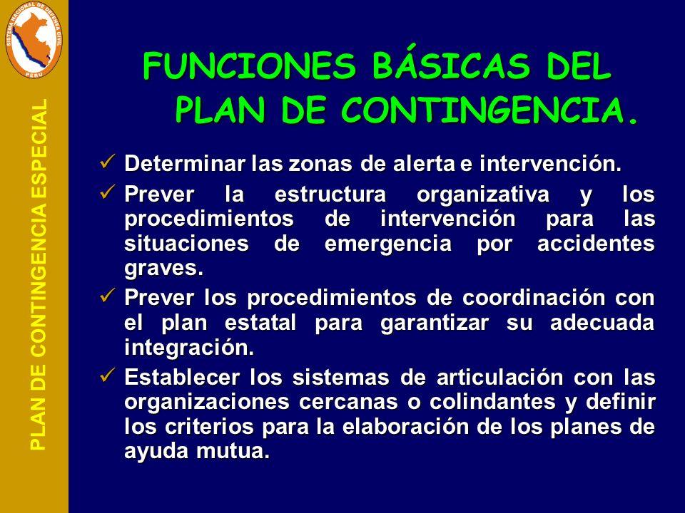 FUNCIONES BÁSICAS DEL PLAN DE CONTINGENCIA.