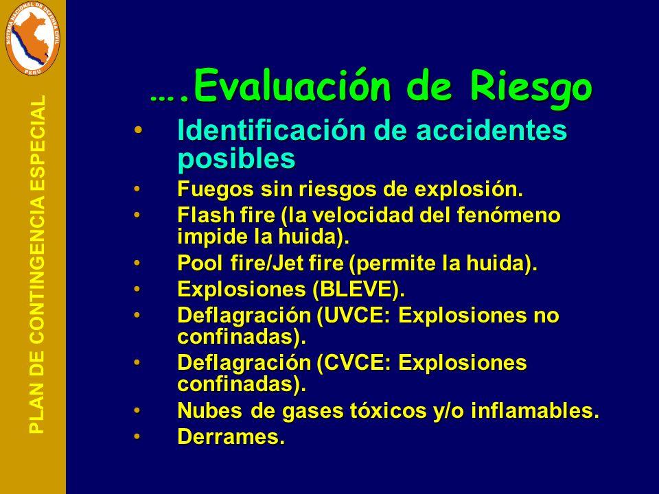 ….Evaluación de Riesgo Identificación de accidentes posibles