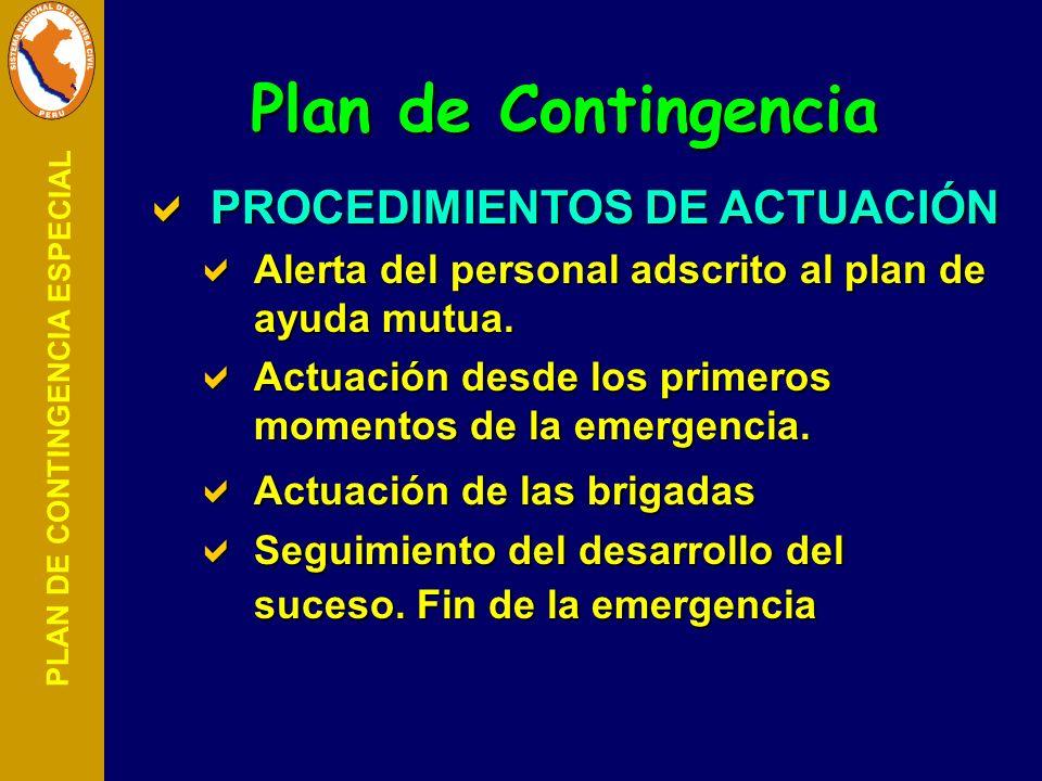 Plan de Contingencia PROCEDIMIENTOS DE ACTUACIÓN