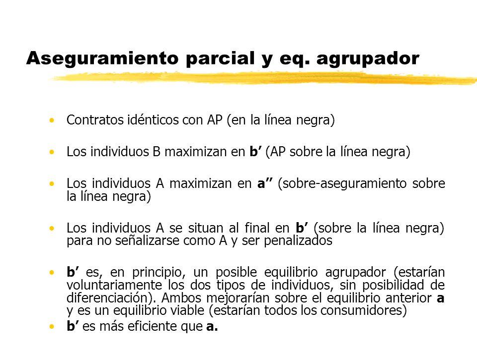 Aseguramiento parcial y eq. agrupador