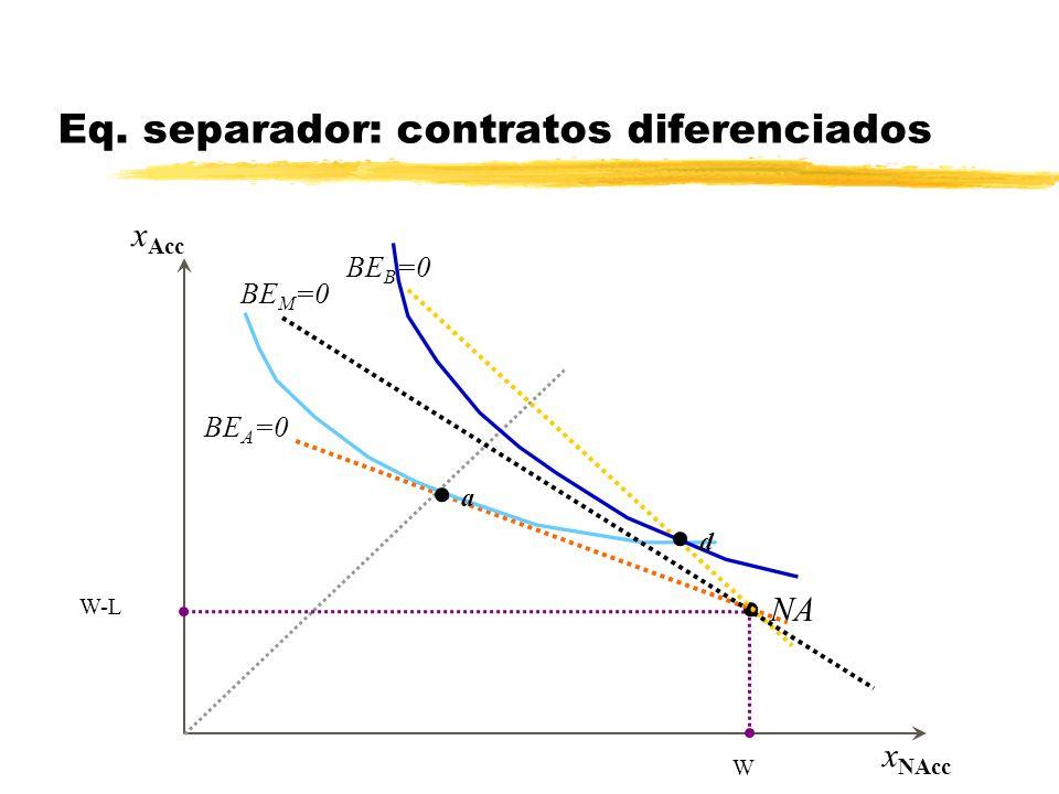 Eq. separador: contratos diferenciados