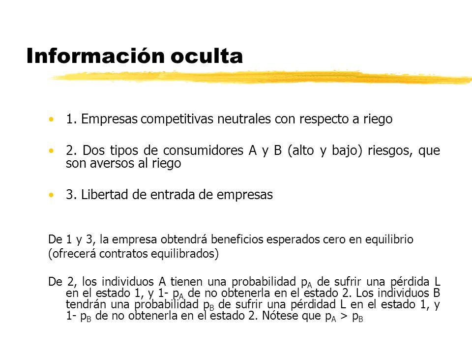 Información oculta 1. Empresas competitivas neutrales con respecto a riego.