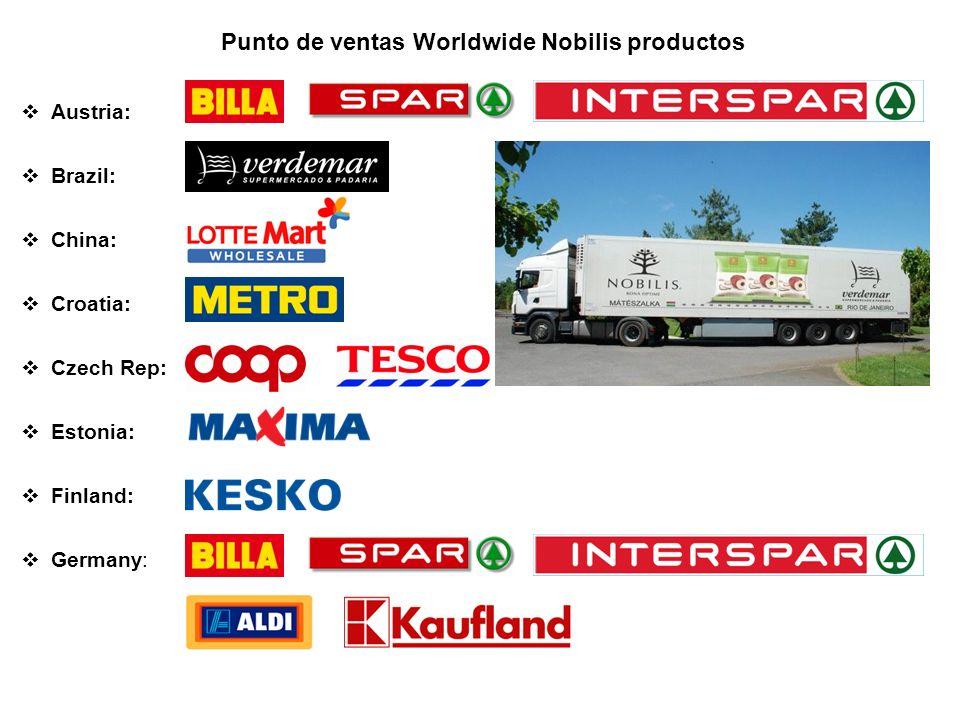 Punto de ventas Worldwide Nobilis productos