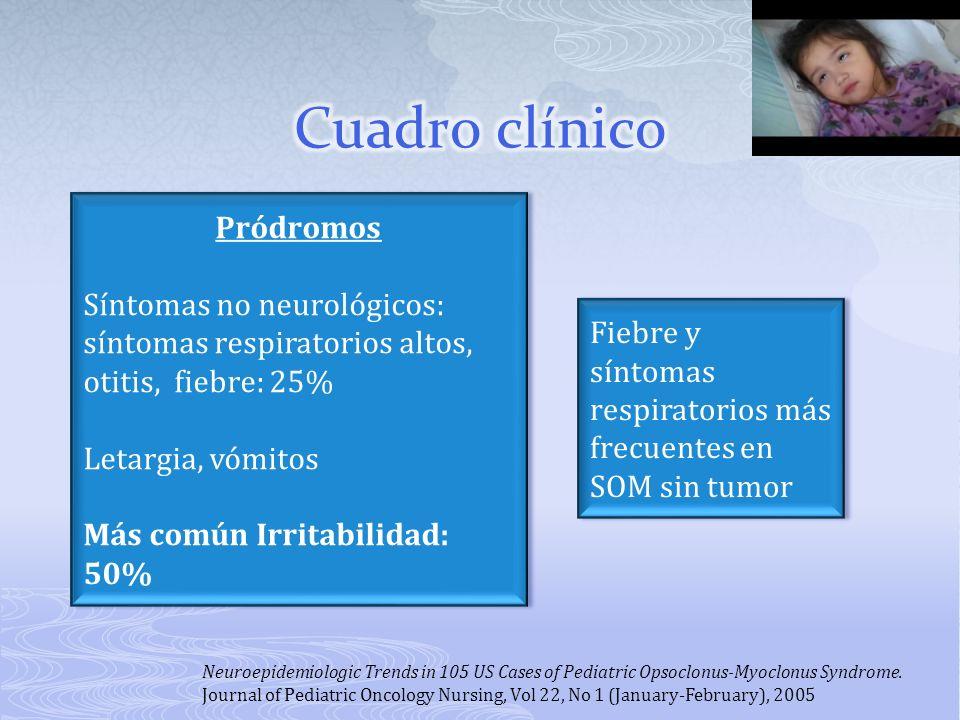 Cuadro clínico Pródromos