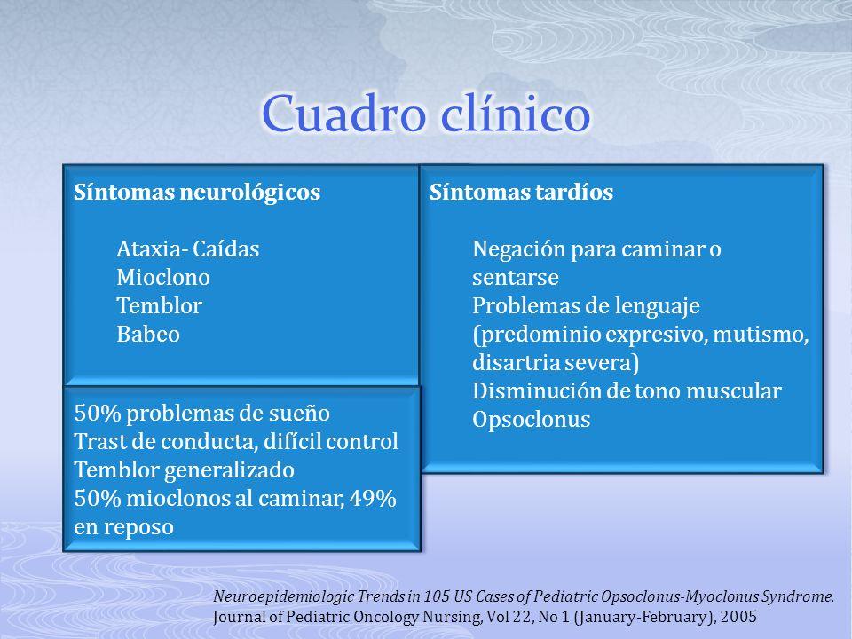 Cuadro clínico Síntomas neurológicos Ataxia- Caídas Mioclono Temblor