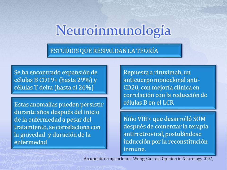 Neuroinmunología ESTUDIOS QUE RESPALDAN LA TEORÍA