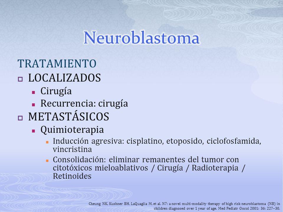 Neuroblastoma TRATAMIENTO LOCALIZADOS METASTÁSICOS Cirugía