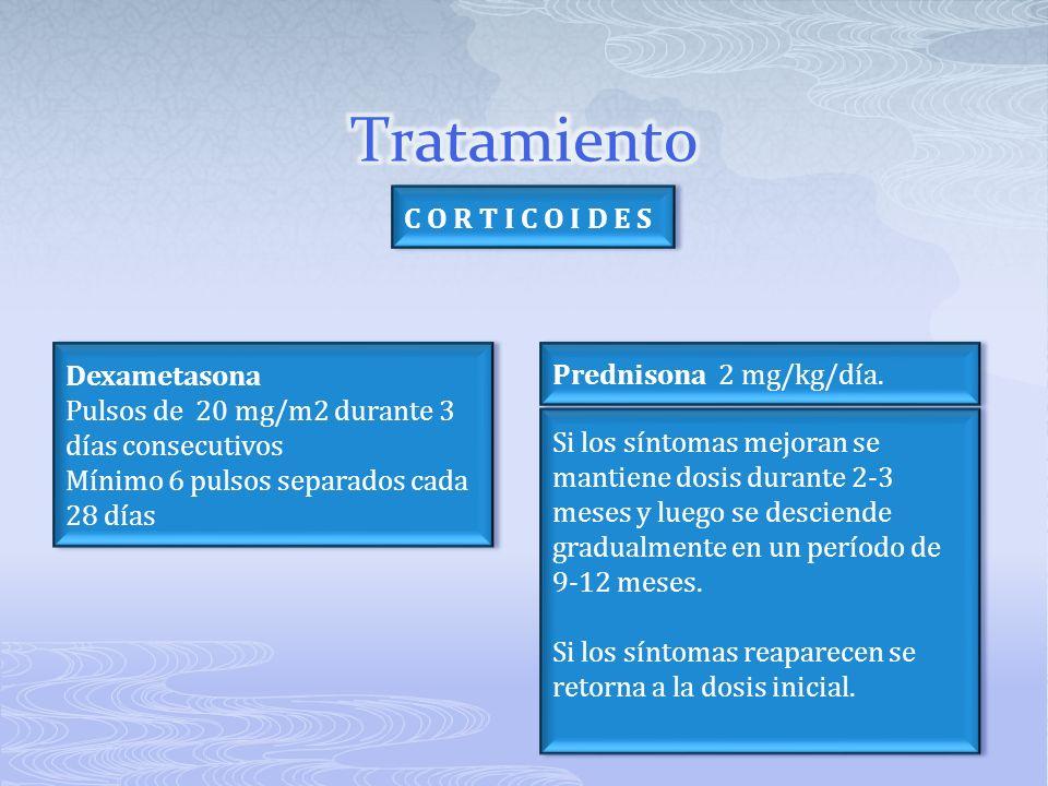 Tratamiento C O R T I C O I D E S Dexametasona