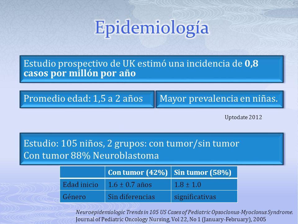 Epidemiología Estudio prospectivo de UK estimó una incidencia de 0,8 casos por millón por año. Promedio edad: 1,5 a 2 años.