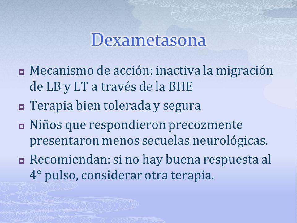 Dexametasona Mecanismo de acción: inactiva la migración de LB y LT a través de la BHE. Terapia bien tolerada y segura.
