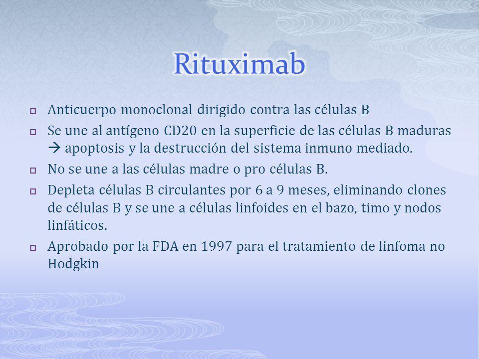 Rituximab Anticuerpo monoclonal dirigido contra las células B