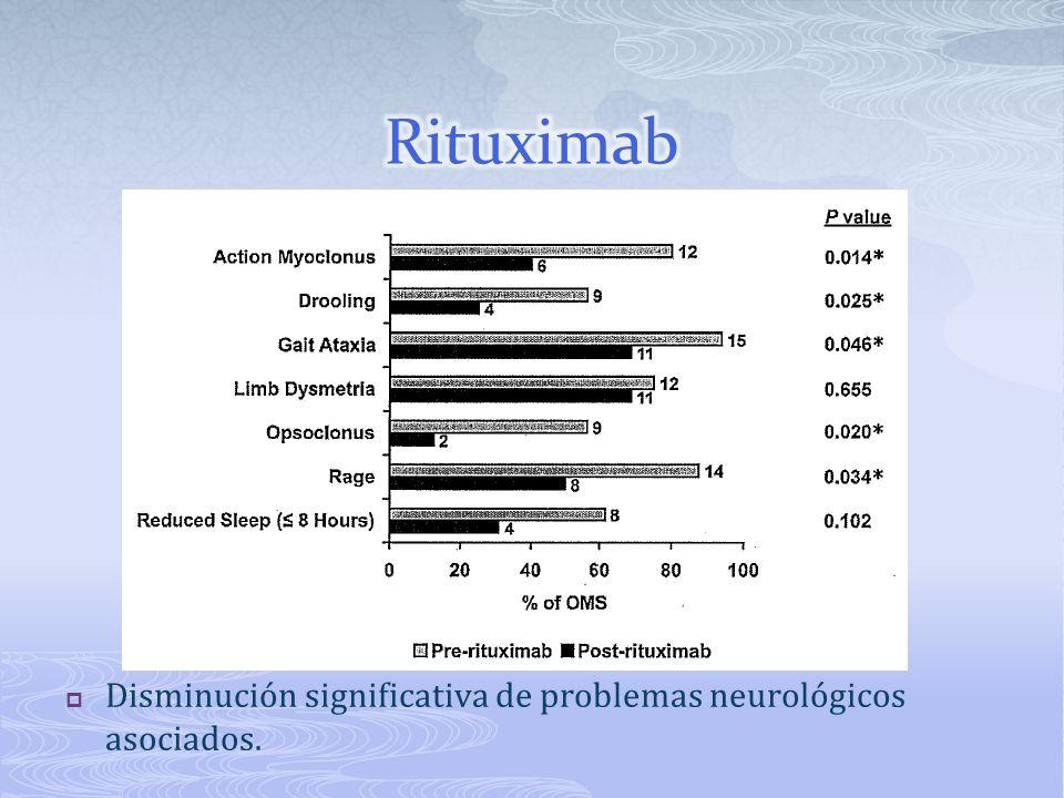 Rituximab Disminución significativa de problemas neurológicos asociados.