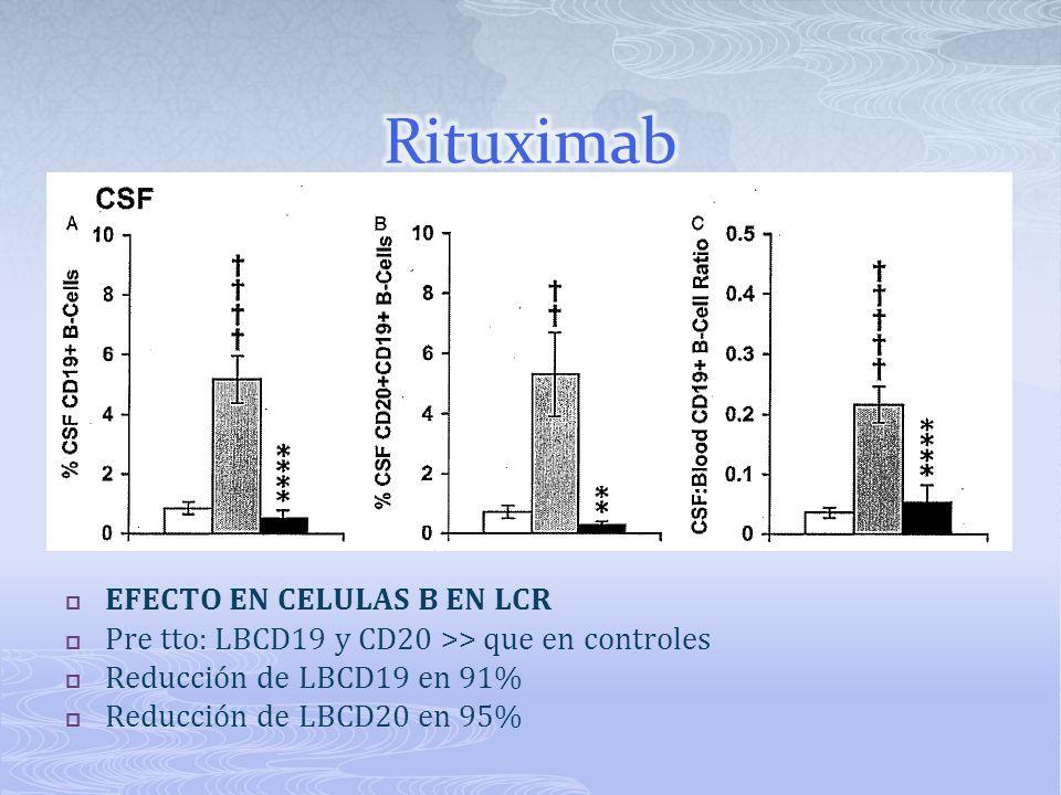 Rituximab EFECTO EN CELULAS B EN LCR