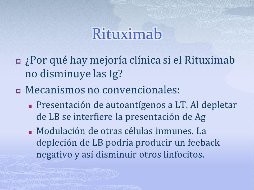 Rituximab ¿Por qué hay mejoría clínica si el Rituximab no disminuye las Ig Mecanismos no convencionales: