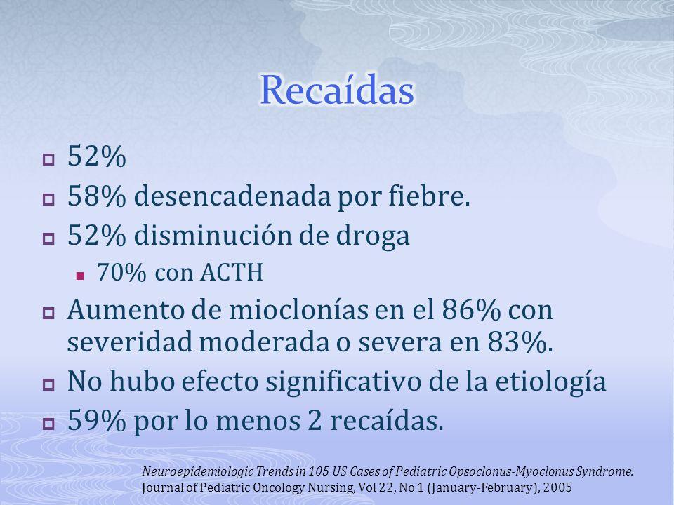 Recaídas 52% 58% desencadenada por fiebre. 52% disminución de droga