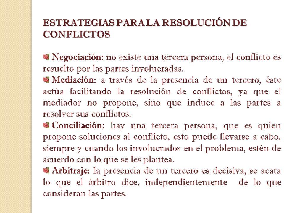 ESTRATEGIAS PARA LA RESOLUCIÓN DE CONFLICTOS