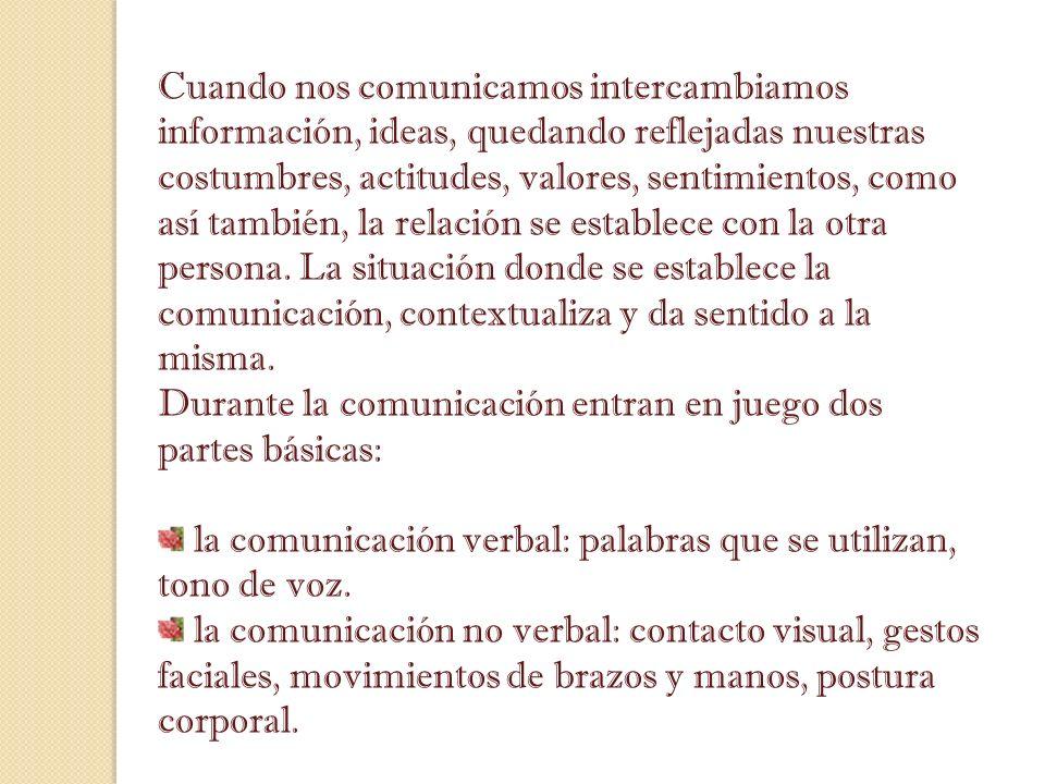 Cuando nos comunicamos intercambiamos información, ideas, quedando reflejadas nuestras costumbres, actitudes, valores, sentimientos, como así también, la relación se establece con la otra persona. La situación donde se establece la comunicación, contextualiza y da sentido a la misma.