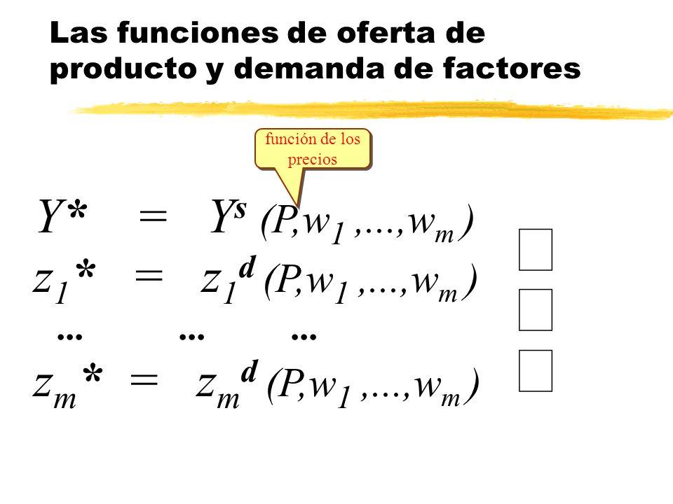 Las funciones de oferta de producto y demanda de factores