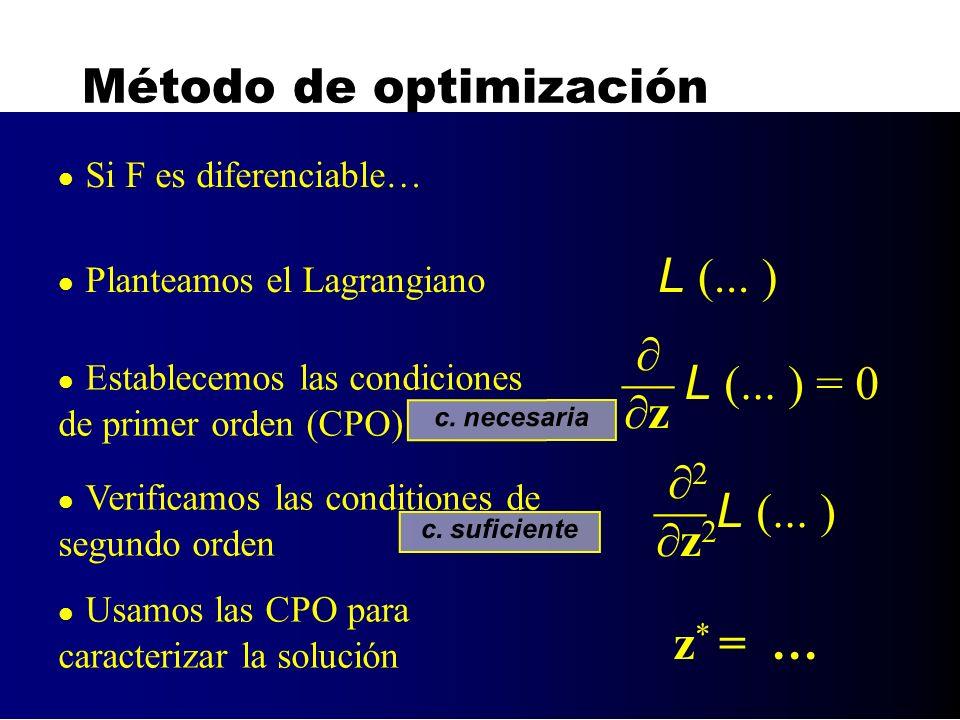 Método de optimización