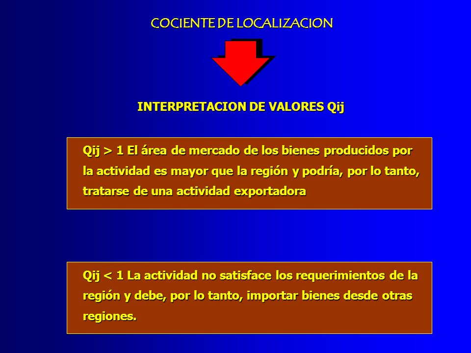 COCIENTE DE LOCALIZACION