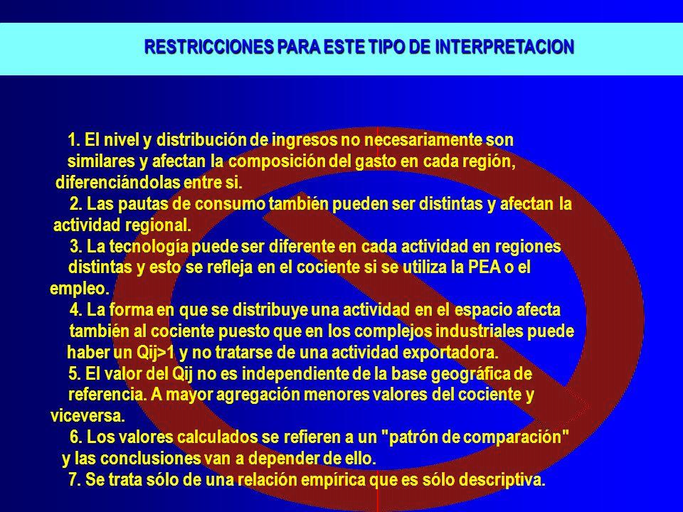 RESTRICCIONES PARA ESTE TIPO DE INTERPRETACION
