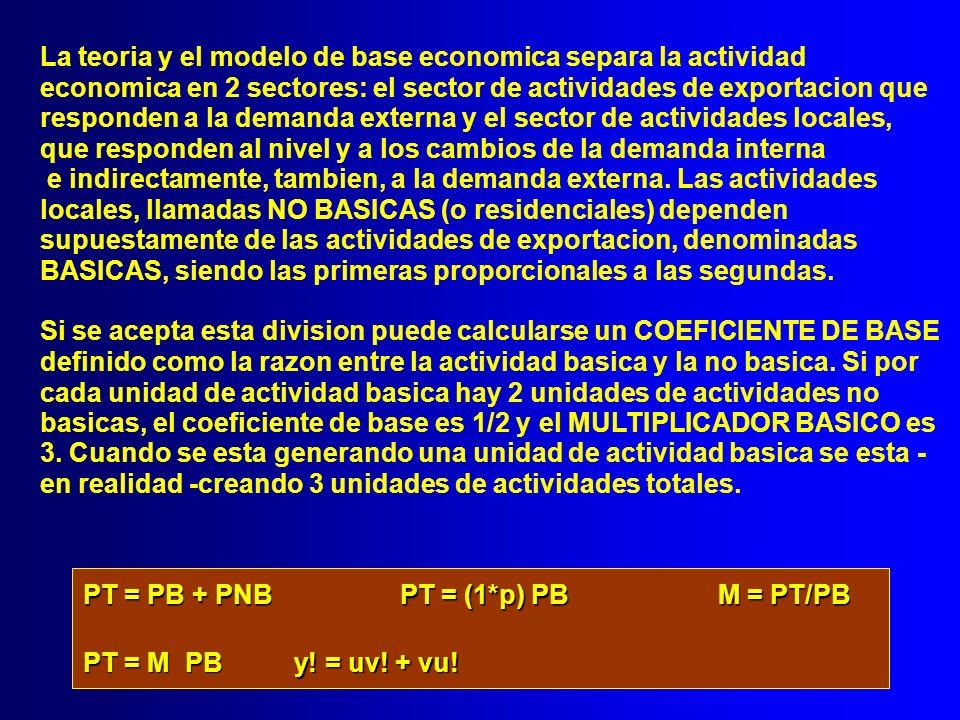 La teoria y el modelo de base economica separa la actividad