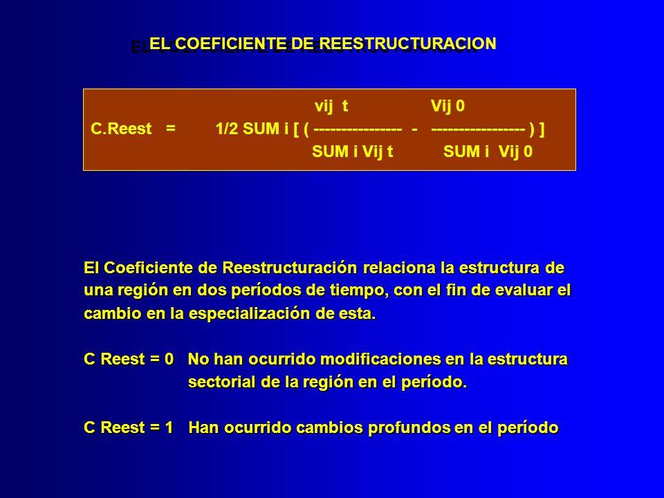 EL COEFICIENTE DE REESTRUCTURACION