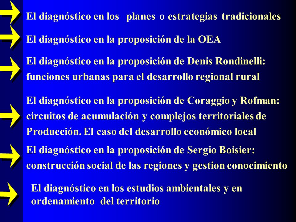 El diagnóstico en los planes. o. estrategias. tradicionales. El diagnóstico en la proposición de la OEA.