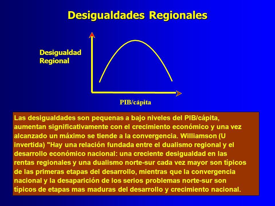 Desigualdades Regionales