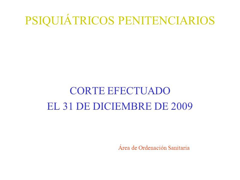 PSIQUIÁTRICOS PENITENCIARIOS