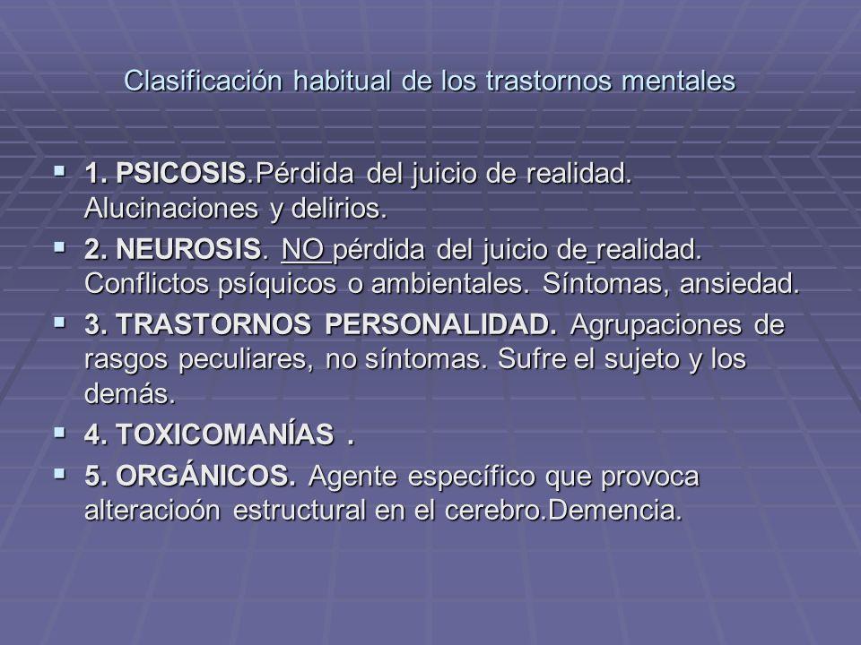 Clasificación habitual de los trastornos mentales