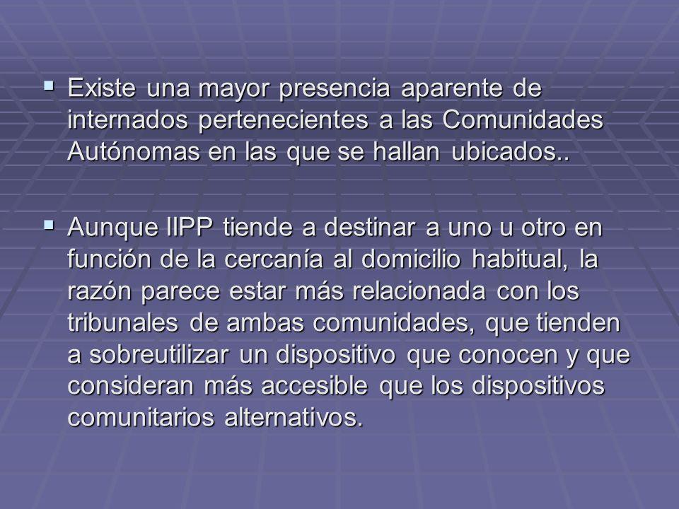 Existe una mayor presencia aparente de internados pertenecientes a las Comunidades Autónomas en las que se hallan ubicados..