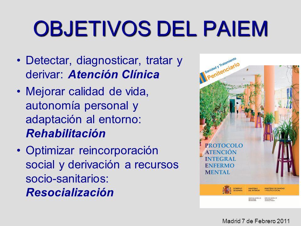 OBJETIVOS DEL PAIEM Detectar, diagnosticar, tratar y derivar: Atención Clínica.