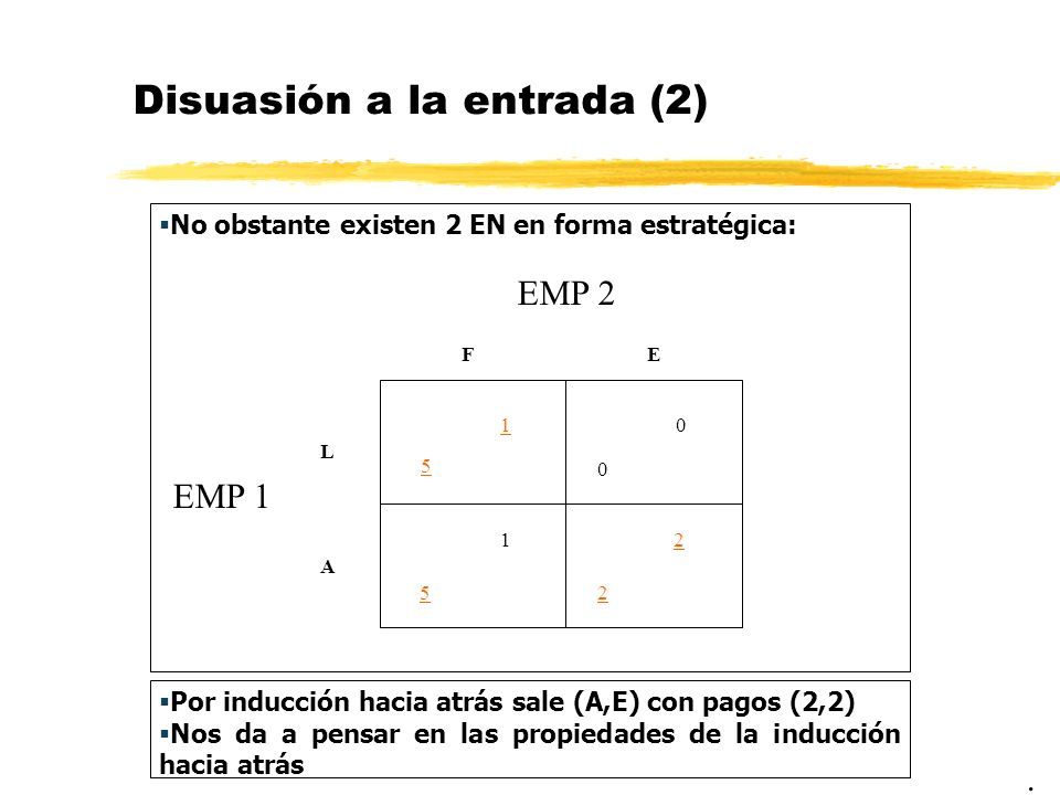 Disuasión a la entrada (2)