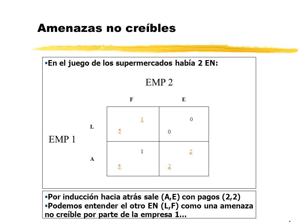 Amenazas no creíbles EMP 2 EMP 1 .
